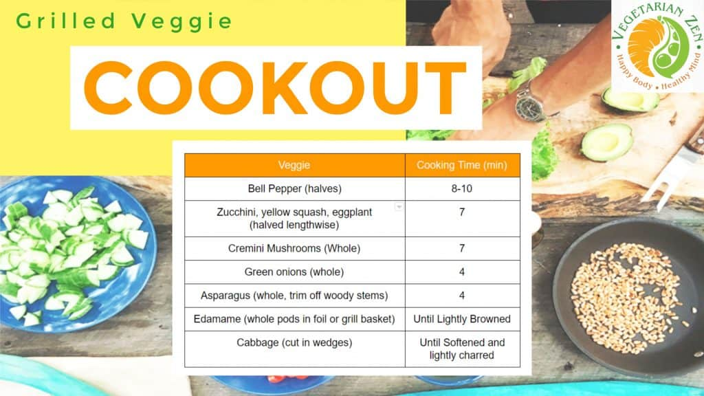 veggie cooking times 1